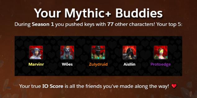 Your Mythic+ Buddies