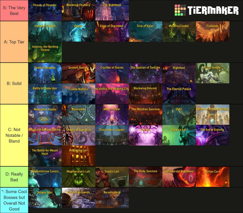ultimate_tier_list.png